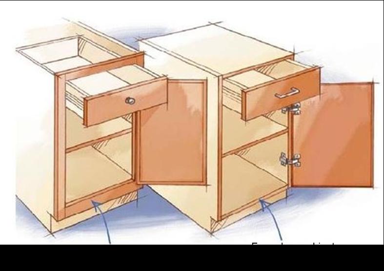 illustration showing framed and frameless cabinet construction